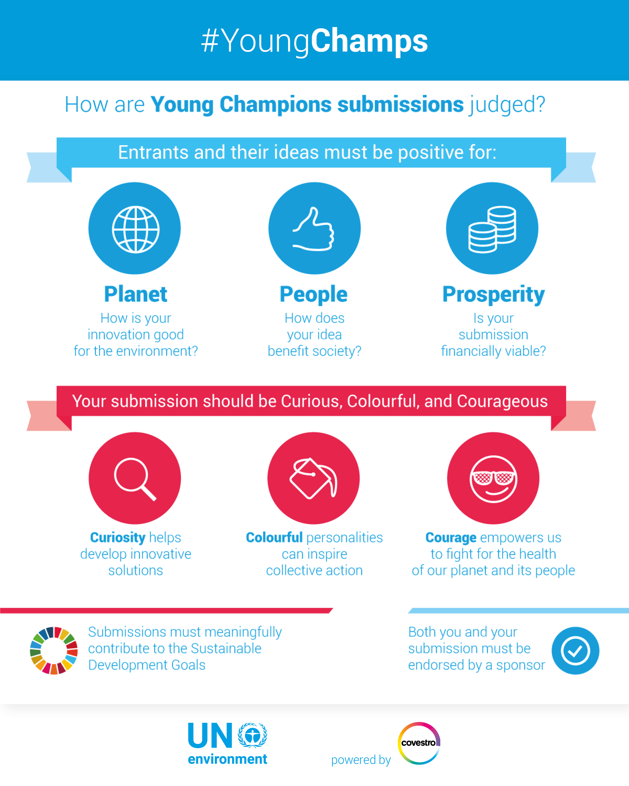 youngchamps Infographic EN4