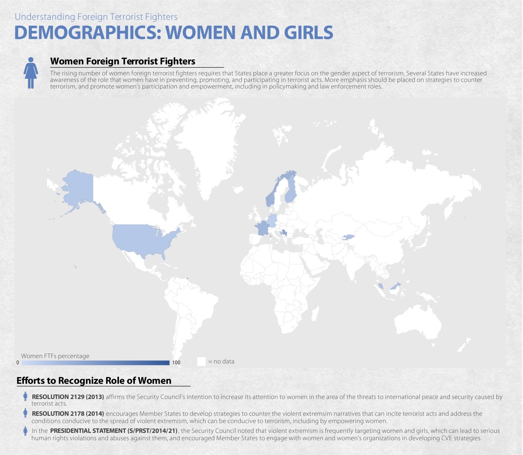 Foreign terrorist factsheet -women and girls